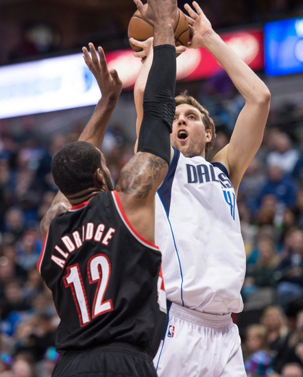 Portland Blazers Defensive Rating: Defense By The Numbers